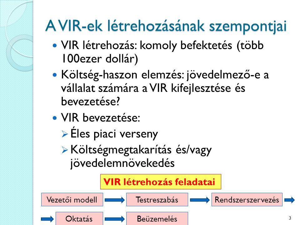 A VIR-ek létrehozásának szempontjai VIR létrehozás: komoly befektetés (több 100ezer dollár) Költség-haszon elemzés: jövedelmező-e a vállalat számára a VIR kifejlesztése és bevezetése.