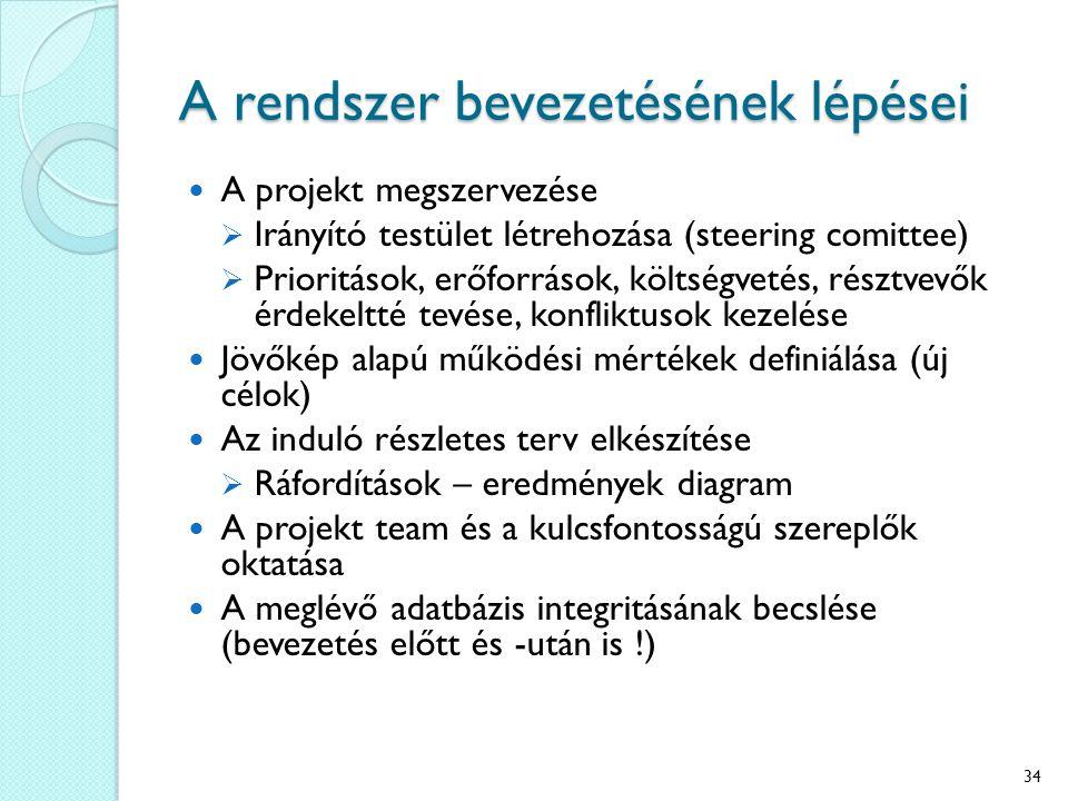 A rendszer bevezetésének lépései A projekt megszervezése  Irányító testület létrehozása (steering comittee)  Prioritások, erőforrások, költségvetés, résztvevők érdekeltté tevése, konfliktusok kezelése Jövőkép alapú működési mértékek definiálása (új célok) Az induló részletes terv elkészítése  Ráfordítások – eredmények diagram A projekt team és a kulcsfontosságú szereplők oktatása A meglévő adatbázis integritásának becslése (bevezetés előtt és -után is !) 34