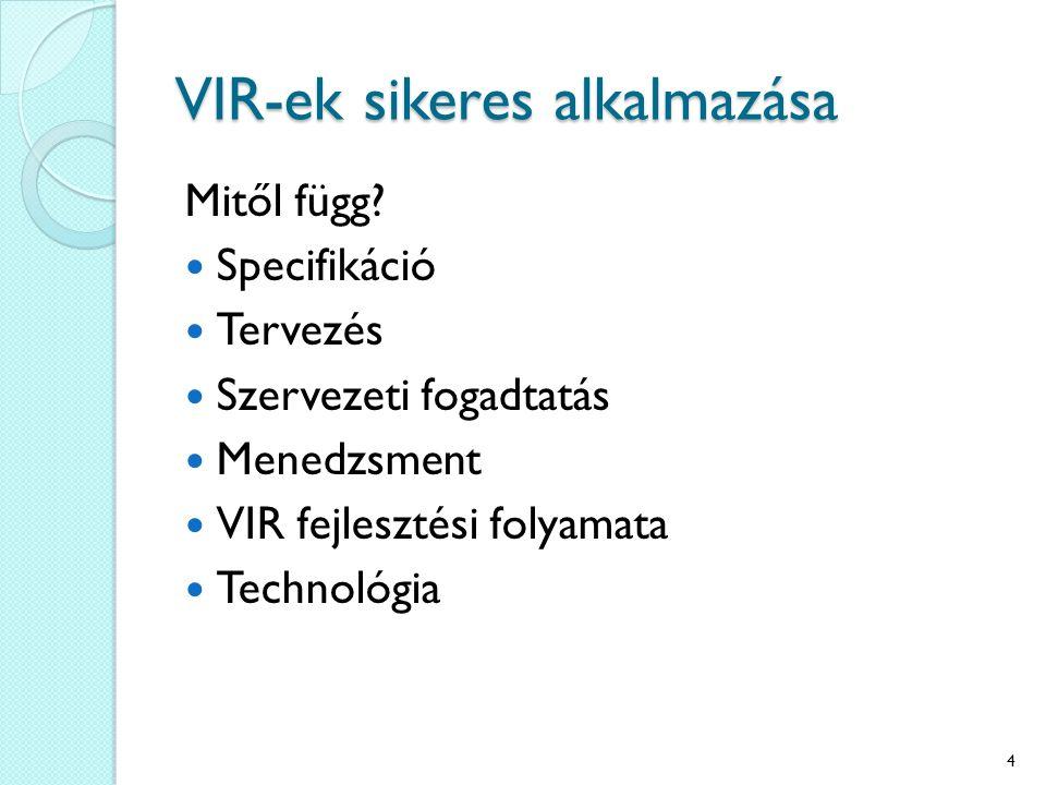 VIR-ek sikeres alkalmazása Mitől függ.