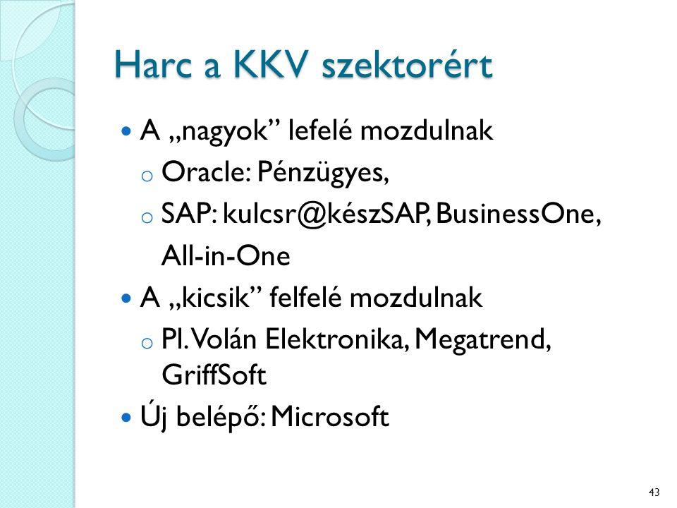 """Harc a KKV szektorért A """"nagyok lefelé mozdulnak o Oracle: Pénzügyes, o SAP: kulcsr@készSAP, BusinessOne, All-in-One A """"kicsik felfelé mozdulnak o Pl."""