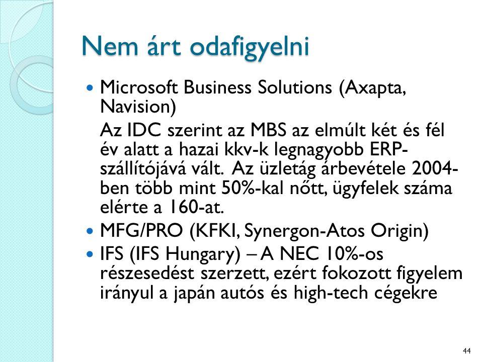Nem árt odafigyelni Microsoft Business Solutions (Axapta, Navision) Az IDC szerint az MBS az elmúlt két és fél év alatt a hazai kkv-k legnagyobb ERP- szállítójává vált.