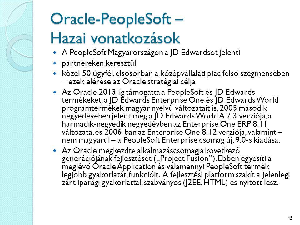 Oracle-PeopleSoft – Hazai vonatkozások A PeopleSoft Magyarországon a JD Edwardsot jelenti partnereken keresztül közel 50 ügyfél, elsősorban a középvállalati piac felső szegmensében – ezek elérése az Oracle stratégiai célja Az Oracle 2013-ig támogatta a PeopleSoft és JD Edwards termékeket, a JD Edwards Enterprise One és JD Edwards World programtermékek magyar nyelvű változatait is.