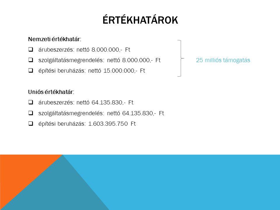 ÉRTÉKHATÁROK Nemzeti értékhatár:  árubeszerzés: nettó 8.000.000,- Ft  szolgáltatásmegrendelés: nettó 8.000.000,- Ft25 milliós támogatás  építési be
