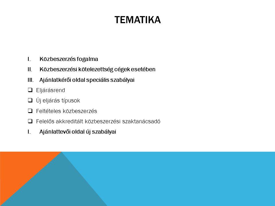 TEMATIKA I.Közbeszerzés fogalma II.Közbeszerzési kötelezettség cégek esetében III.Ajánlatkérői oldal speciális szabályai  Eljárásrend  Új eljárás tí