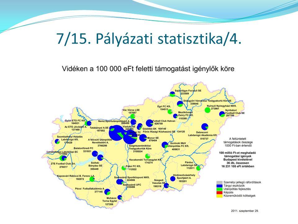 8/15.Általános értékelési elvek 261/2011.