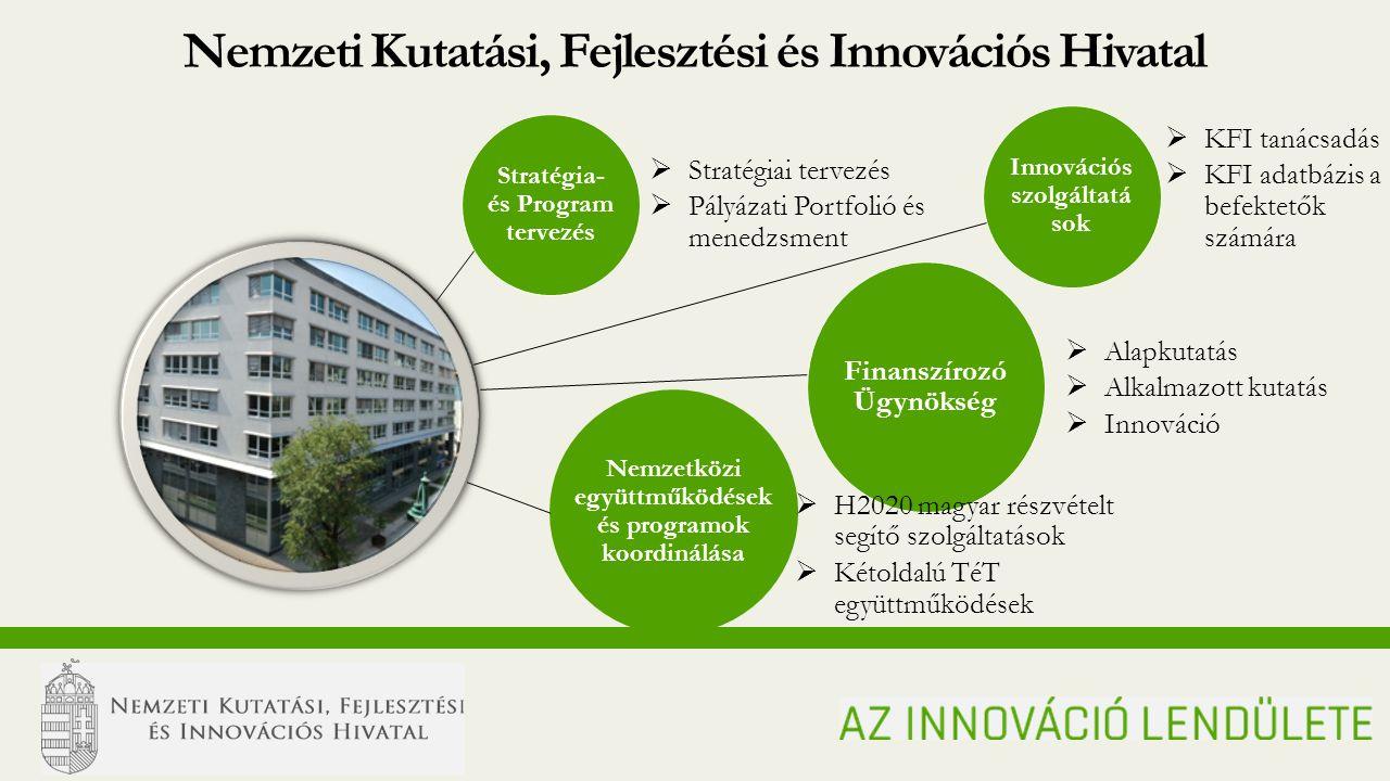 N ATIONAL R ESEARCH, D EVELOPMENT AND I NNOVATION O FFICE MOMENTUM OF INNOVATION Nemzeti Kutatási, Fejlesztési és Innovációs Hivatal Stratégia- és Pro