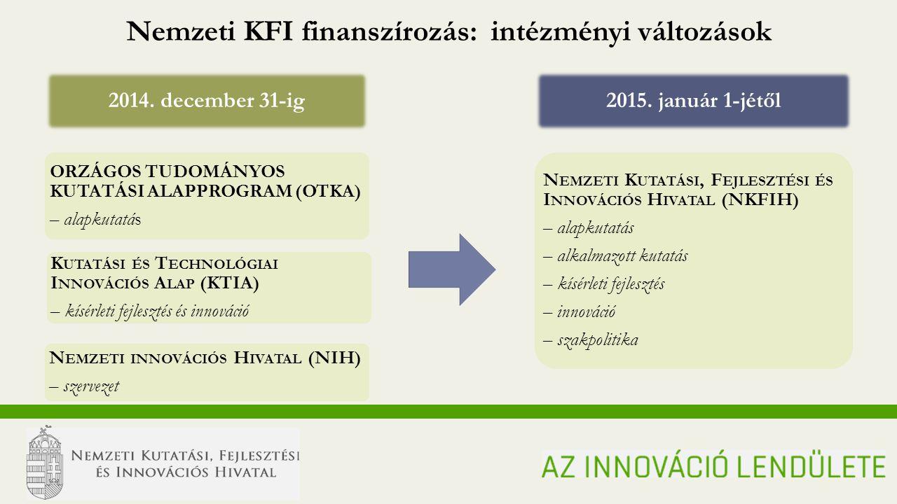N ATIONAL R ESEARCH, D EVELOPMENT AND I NNOVATION O FFICE MOMENTUM OF INNOVATION Nemzeti KFI finanszírozás: intézményi változások 2014.