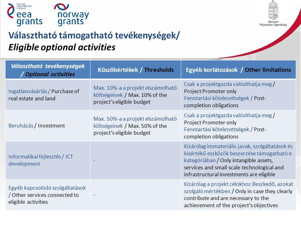 Választható támogatható tevékenységek/ Eligible optional activities Választható tevékenységek / Optional activities Küszöbértékek / ThresholdsEgyéb korlátozások / Other limitations Ingatlanvásárlás / Purchase of real estate and land Max.