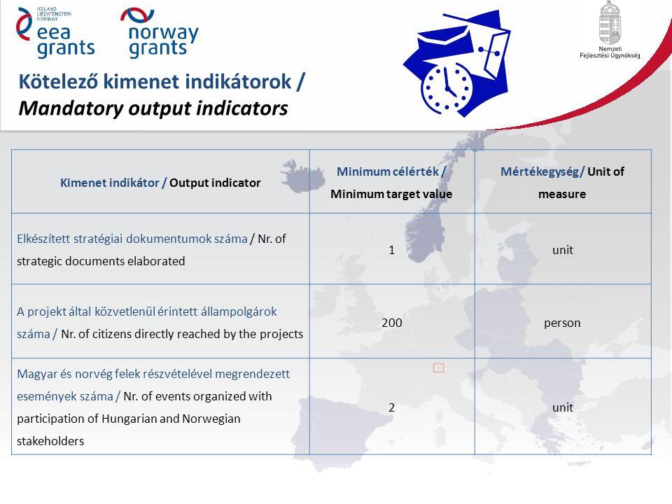 Kötelező kimenet indikátorok / Mandatory output indicators Kimenet indikátor / Output indicator Minimum célérték / Minimum target value Mértékegység/ Unit of measure Elkészített stratégiai dokumentumok száma / Nr.