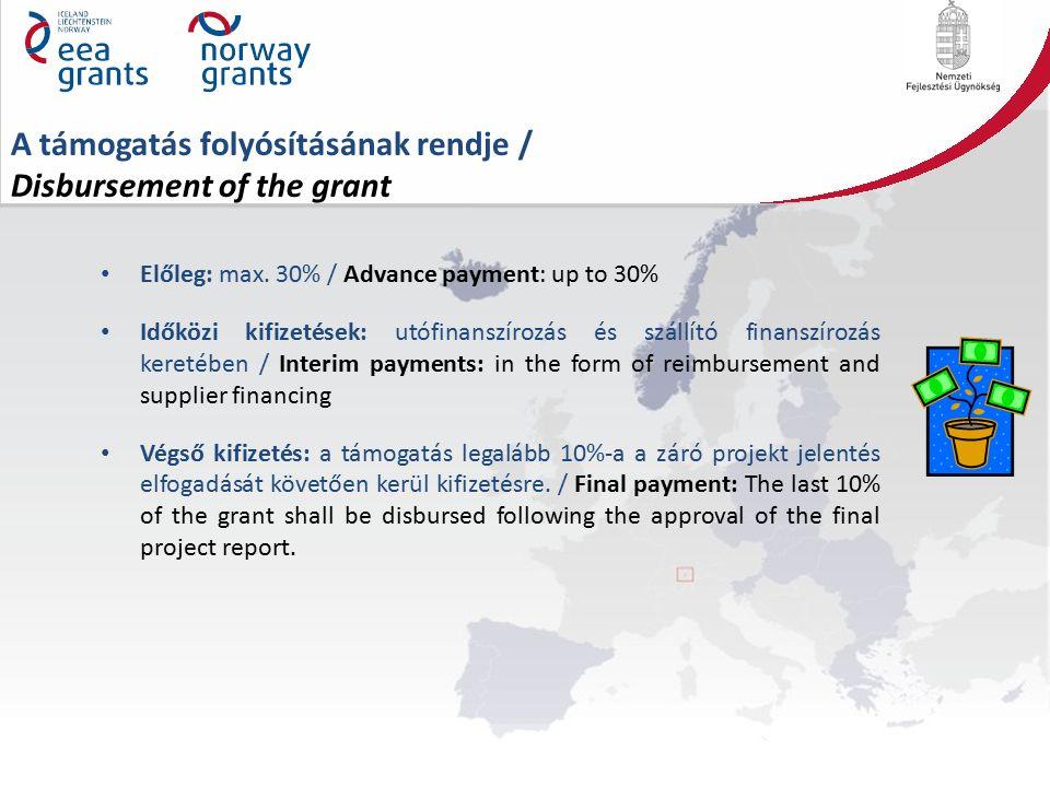 A támogatás folyósításának rendje / Disbursement of the grant Előleg: max.