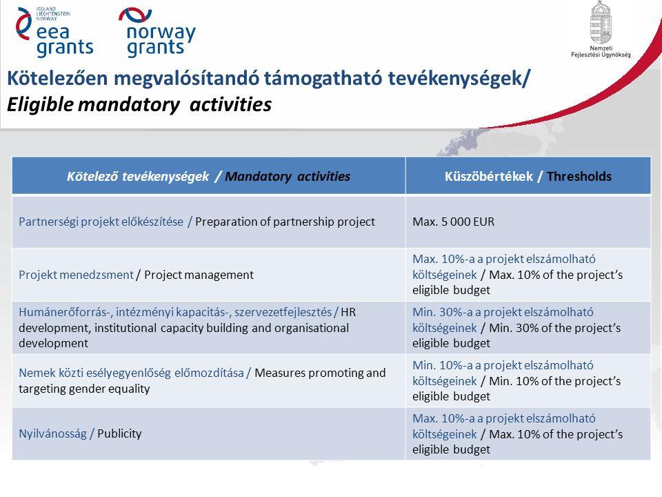 Kötelezően megvalósítandó támogatható tevékenységek/ Eligible mandatory activities Kötelező tevékenységek / Mandatory activitiesKüszöbértékek / Thresholds Partnerségi projekt előkészítése / Preparation of partnership projectMax.