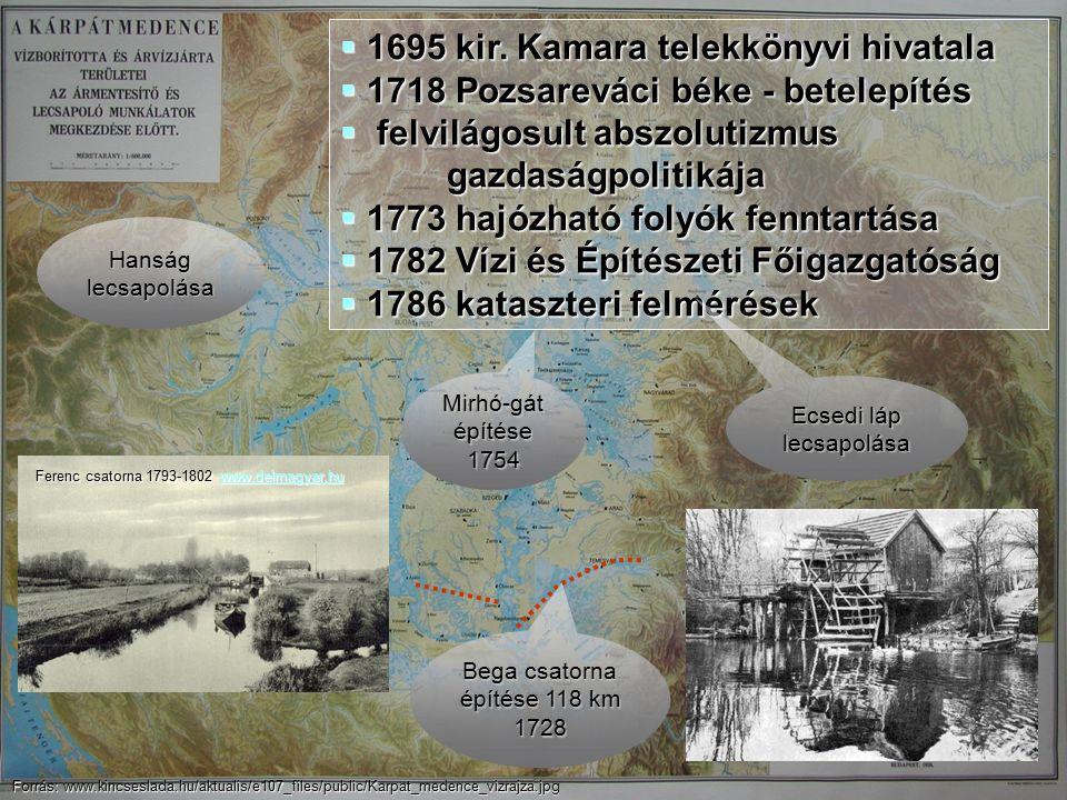 Forrás: www.kincseslada.hu/aktualis/e107_files/public/Karpat_medence_vizrajza.jpg Mirhó-gát építése 1754 Hanság lecsapolása Ferenc csatorna 1793-1802 www.delmagyar.hu www.delmagyar.hu  1695 kir.