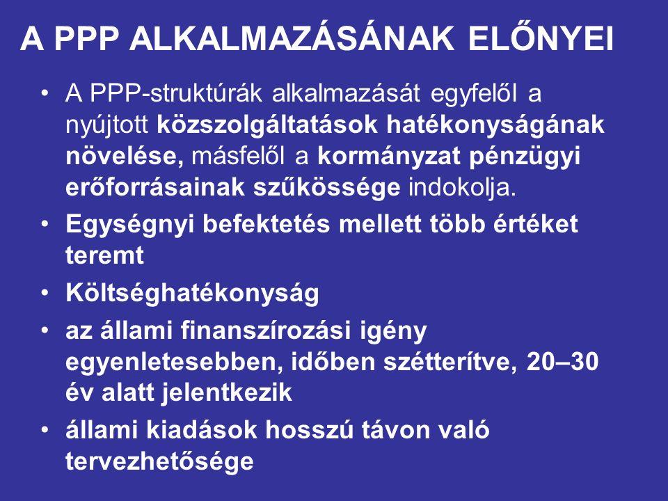 A PPP ALKALMAZÁSÁNAK ELŐNYEI A PPP-struktúrák alkalmazását egyfelől a nyújtott közszolgáltatások hatékonyságának növelése, másfelől a kormányzat pénzü