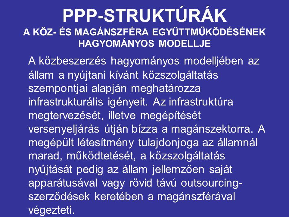 PPP-STRUKTÚRÁK A KÖZ- ÉS MAGÁNSZFÉRA EGYÜTTMŰKÖDÉSÉNEK HAGYOMÁNYOS MODELLJE A közbeszerzés hagyományos modelljében az állam a nyújtani kívánt közszolgáltatás szempontjai alapján meghatározza infrastrukturális igényeit.