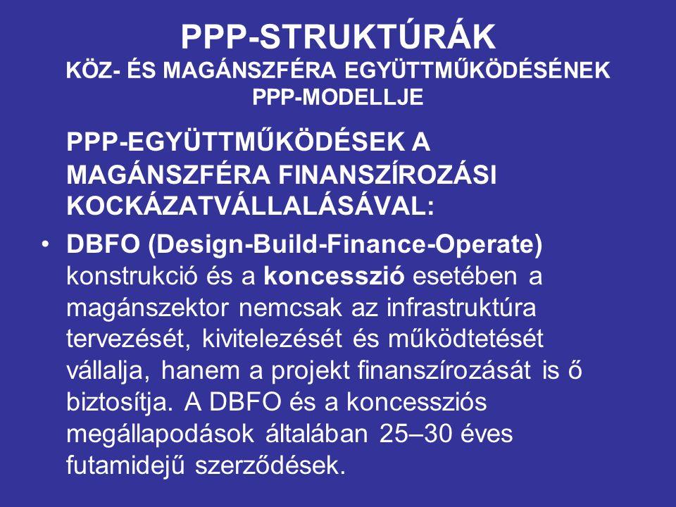 PPP-STRUKTÚRÁK KÖZ- ÉS MAGÁNSZFÉRA EGYÜTTMŰKÖDÉSÉNEK PPP-MODELLJE PPP-EGYÜTTMŰKÖDÉSEK A MAGÁNSZFÉRA FINANSZÍROZÁSI KOCKÁZATVÁLLALÁSÁVAL: DBFO (Design-Build-Finance-Operate) konstrukció és a koncesszió esetében a magánszektor nemcsak az infrastruktúra tervezését, kivitelezését és működtetését vállalja, hanem a projekt finanszírozását is ő biztosítja.