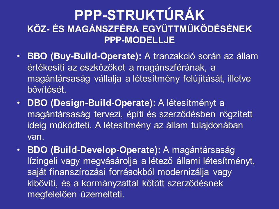 PPP-STRUKTÚRÁK KÖZ- ÉS MAGÁNSZFÉRA EGYÜTTMŰKÖDÉSÉNEK PPP-MODELLJE BBO (Buy-Build-Operate): A tranzakció során az állam értékesíti az eszközöket a magá