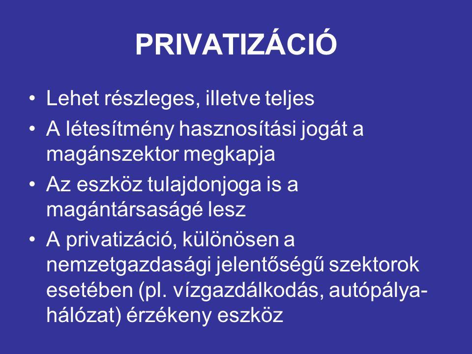 PRIVATIZÁCIÓ Lehet részleges, illetve teljes A létesítmény hasznosítási jogát a magánszektor megkapja Az eszköz tulajdonjoga is a magántársaságé lesz