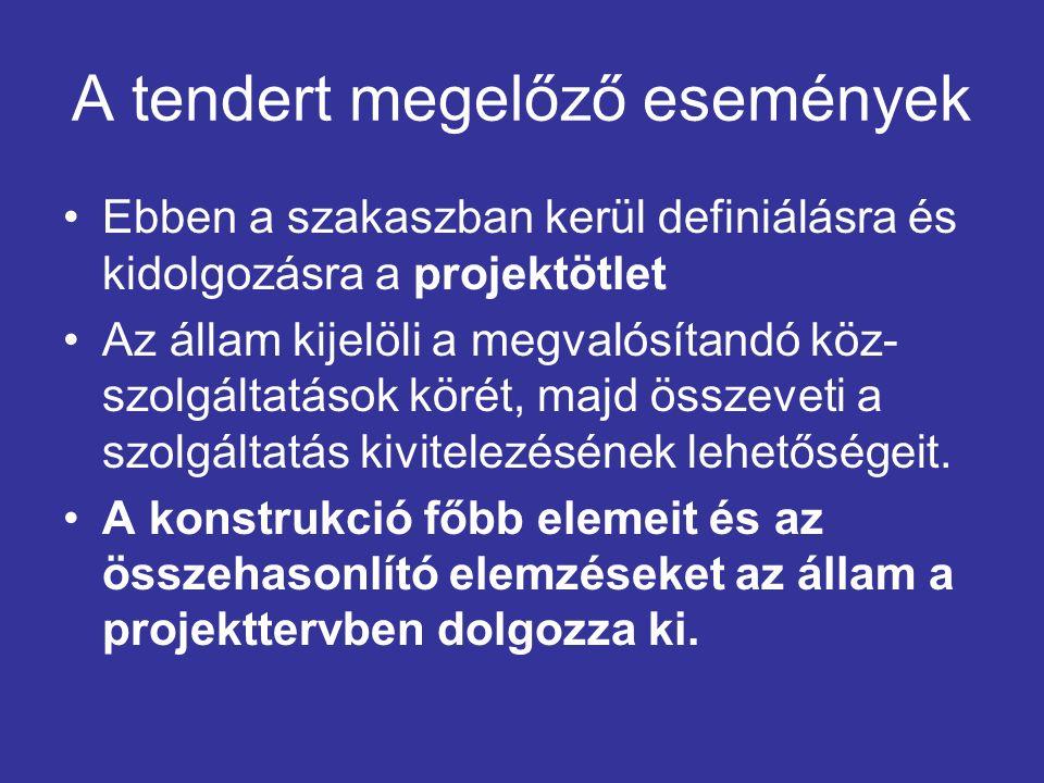 A tendert megelőző események Ebben a szakaszban kerül definiálásra és kidolgozásra a projektötlet Az állam kijelöli a megvalósítandó köz- szolgáltatások körét, majd összeveti a szolgáltatás kivitelezésének lehetőségeit.