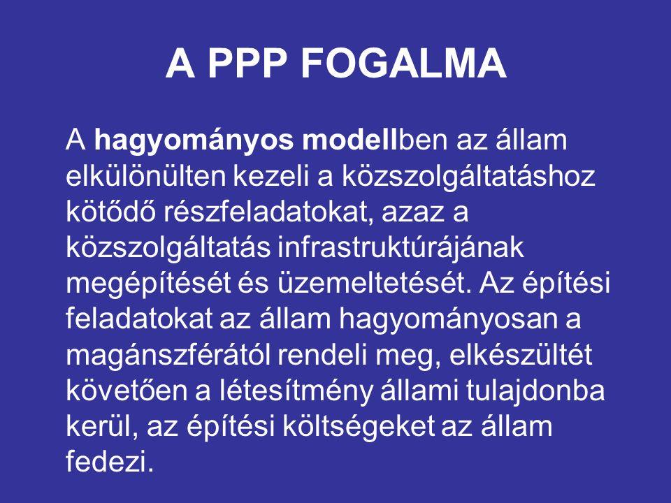 A PPP FOGALMA A PPP-modell esetében – a hagyományos gyakorlattal ellentétben – az állam a közszolgáltatás hosszú távú – jellemzően 20-30 éves – biztosítását rendeli meg a magánszférától.