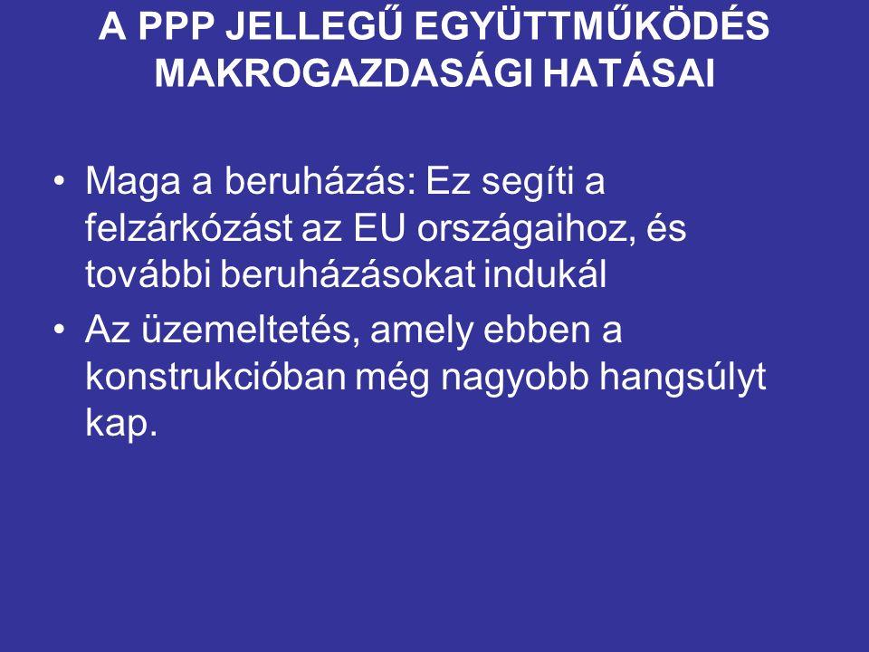 A PPP JELLEGŰ EGYÜTTMŰKÖDÉS MAKROGAZDASÁGI HATÁSAI Maga a beruházás: Ez segíti a felzárkózást az EU országaihoz, és további beruházásokat indukál Az üzemeltetés, amely ebben a konstrukcióban még nagyobb hangsúlyt kap.
