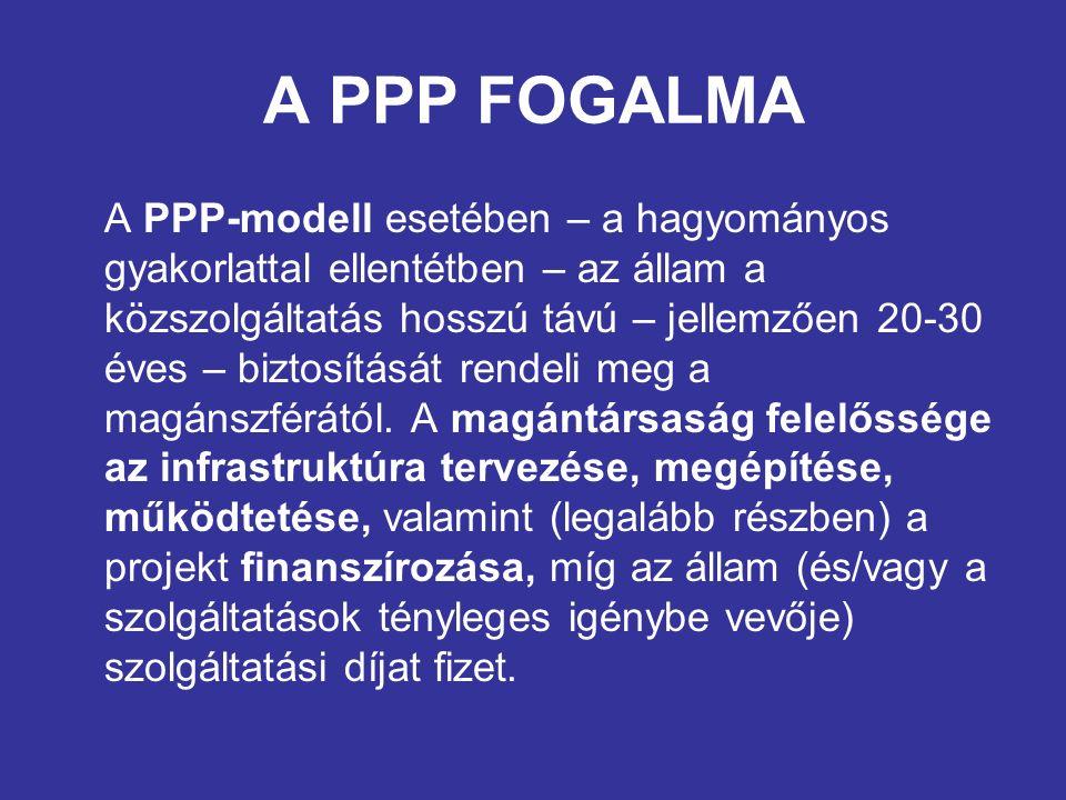 A PPP FOGALMA A PPP-modell esetében – a hagyományos gyakorlattal ellentétben – az állam a közszolgáltatás hosszú távú – jellemzően 20-30 éves – biztos