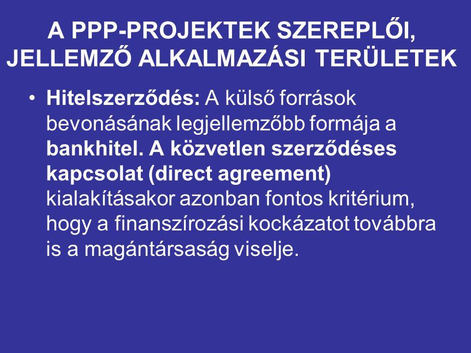 A PPP-PROJEKTEK SZEREPLŐI, JELLEMZŐ ALKALMAZÁSI TERÜLETEK Hitelszerződés: A külső források bevonásának legjellemzőbb formája a bankhitel. A közvetlen