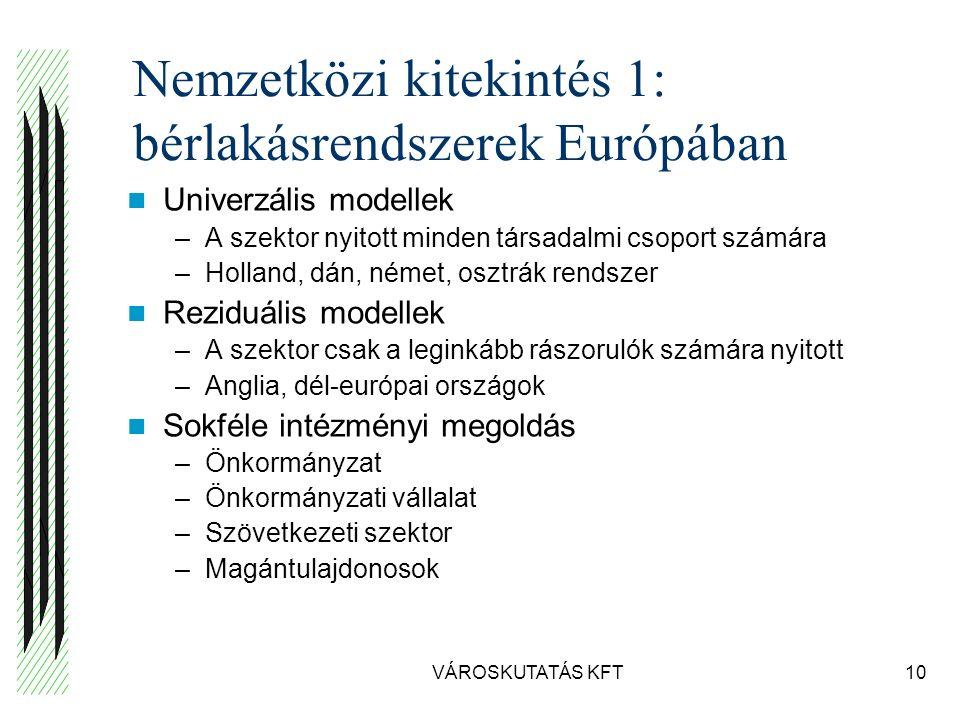 VÁROSKUTATÁS KFT10 Nemzetközi kitekintés 1: bérlakásrendszerek Európában Univerzális modellek –A szektor nyitott minden társadalmi csoport számára –Holland, dán, német, osztrák rendszer Reziduális modellek –A szektor csak a leginkább rászorulók számára nyitott –Anglia, dél-európai országok Sokféle intézményi megoldás –Önkormányzat –Önkormányzati vállalat –Szövetkezeti szektor –Magántulajdonosok