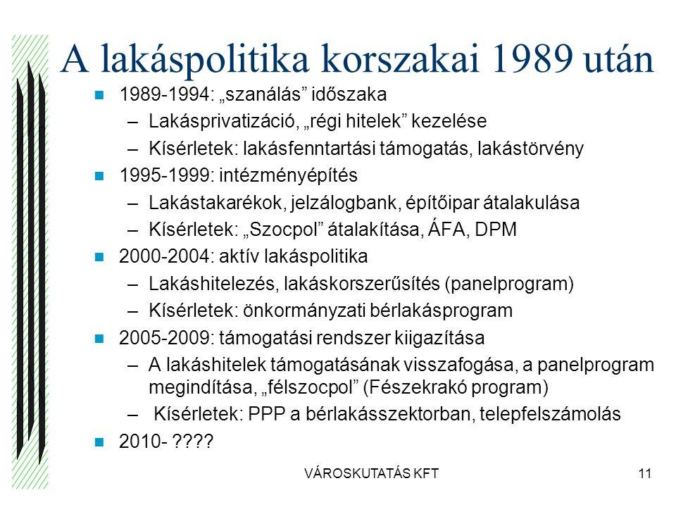 """VÁROSKUTATÁS KFT11 A lakáspolitika korszakai 1989 után 1989-1994: """"szanálás időszaka –Lakásprivatizáció, """"régi hitelek kezelése –Kísérletek: lakásfenntartási támogatás, lakástörvény 1995-1999: intézményépítés –Lakástakarékok, jelzálogbank, építőipar átalakulása –Kísérletek: """"Szocpol átalakítása, ÁFA, DPM 2000-2004: aktív lakáspolitika –Lakáshitelezés, lakáskorszerűsítés (panelprogram) –Kísérletek: önkormányzati bérlakásprogram 2005-2009: támogatási rendszer kiigazítása –A lakáshitelek támogatásának visszafogása, a panelprogram megindítása, """"félszocpol (Fészekrakó program) – Kísérletek: PPP a bérlakásszektorban, telepfelszámolás 2010-"""