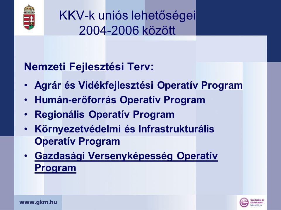 KKV-k uniós lehetőségei 2004-2006 között Nemzeti Fejlesztési Terv: Agrár és Vidékfejlesztési Operatív Program Humán-erőforrás Operatív Program Regionális Operatív Program Környezetvédelmi és Infrastrukturális Operatív Program Gazdasági Versenyképesség Operatív Program