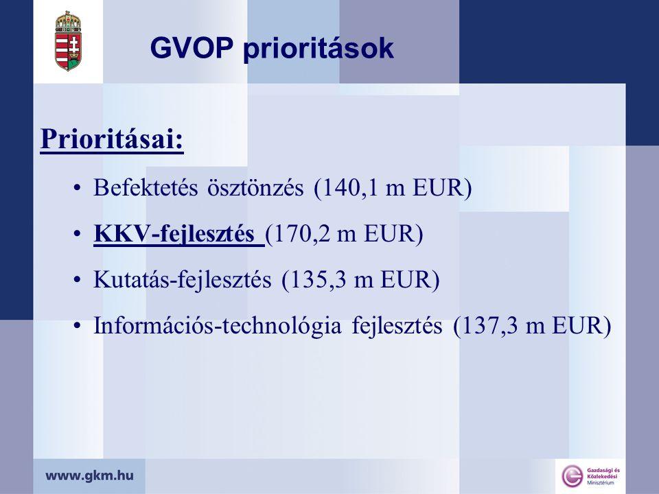 GVOP prioritások Prioritásai: Befektetés ösztönzés (140,1 m EUR) KKV-fejlesztés (170,2 m EUR) Kutatás-fejlesztés (135,3 m EUR) Információs-technológia fejlesztés (137,3 m EUR)