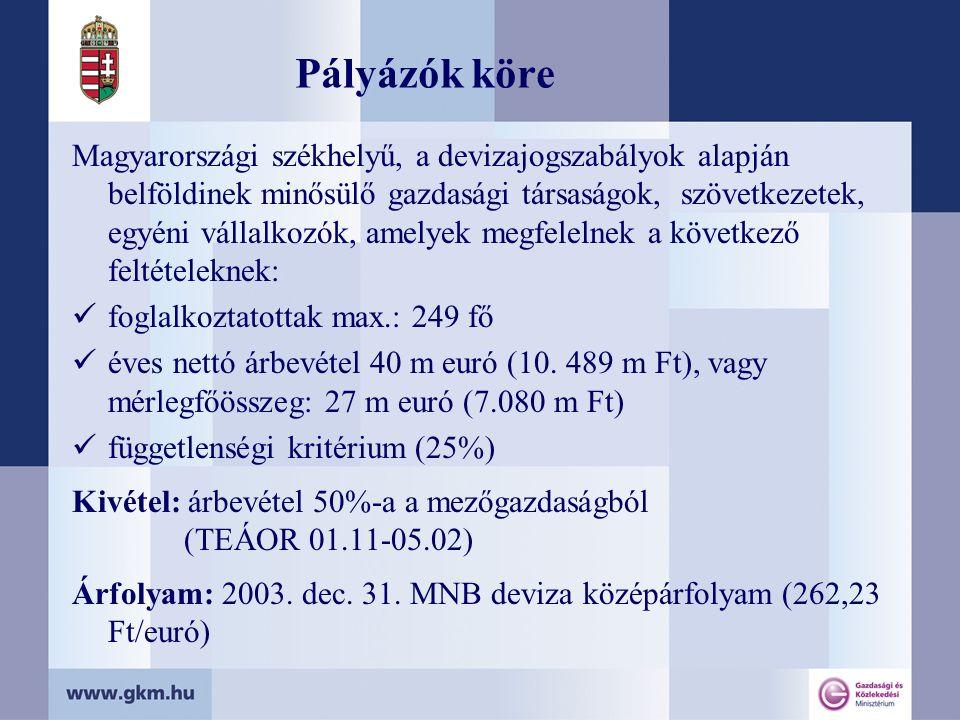 Pályázók köre Magyarországi székhelyű, a devizajogszabályok alapján belföldinek minősülő gazdasági társaságok, szövetkezetek, egyéni vállalkozók, amelyek megfelelnek a következő feltételeknek: foglalkoztatottak max.: 249 fő éves nettó árbevétel 40 m euró (10.
