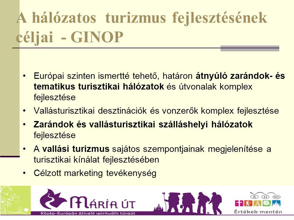 A hálózatos turizmus fejlesztésének céljai - GINOP Európai szinten ismertté tehető, határon átnyúló zarándok- és tematikus turisztikai hálózatok és útvonalak komplex fejlesztése Vallásturisztikai desztinációk és vonzerők komplex fejlesztése Zarándok és vallásturisztikai szálláshelyi hálózatok fejlesztése A vallási turizmus sajátos szempontjainak megjelenítése a turisztikai kínálat fejlesztésében Célzott marketing tevékenység