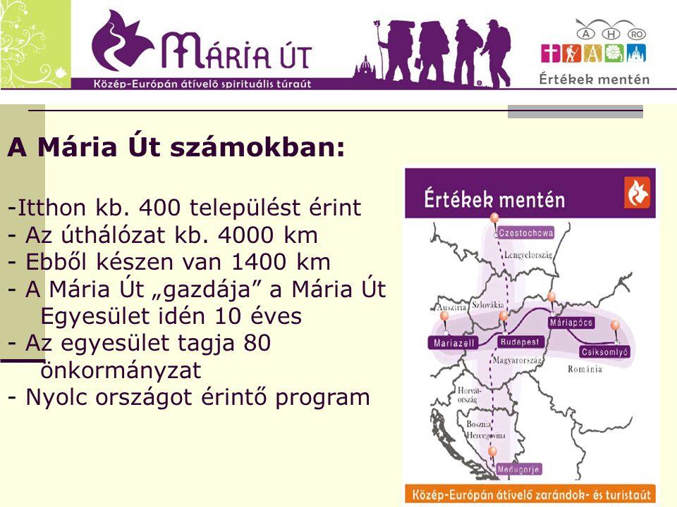 A Mária Út számokban: -Itthon kb. 400 települést érint - Az úthálózat kb.