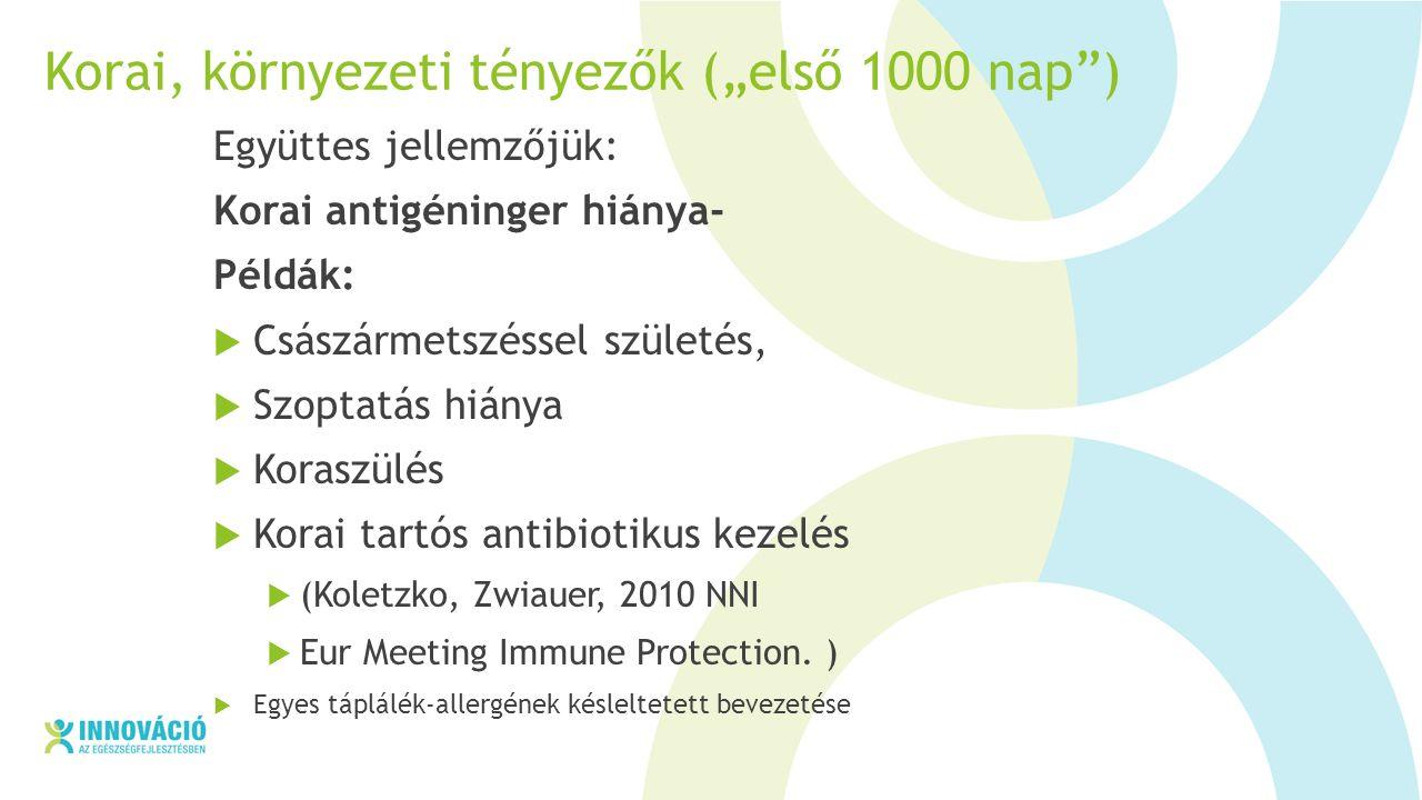 """Korai, környezeti tényezők (""""első 1000 nap ) Együttes jellemzőjük: Korai antigéninger hiánya- Példák:  Császármetszéssel születés,  Szoptatás hiánya  Koraszülés  Korai tartós antibiotikus kezelés  (Koletzko, Zwiauer, 2010 NNI  Eur Meeting Immune Protection."""