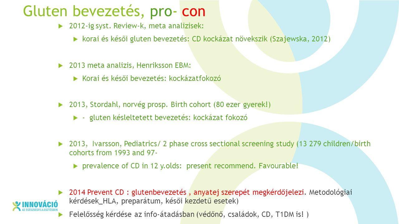 Gluten bevezetés, pro- con  2012-ig syst.