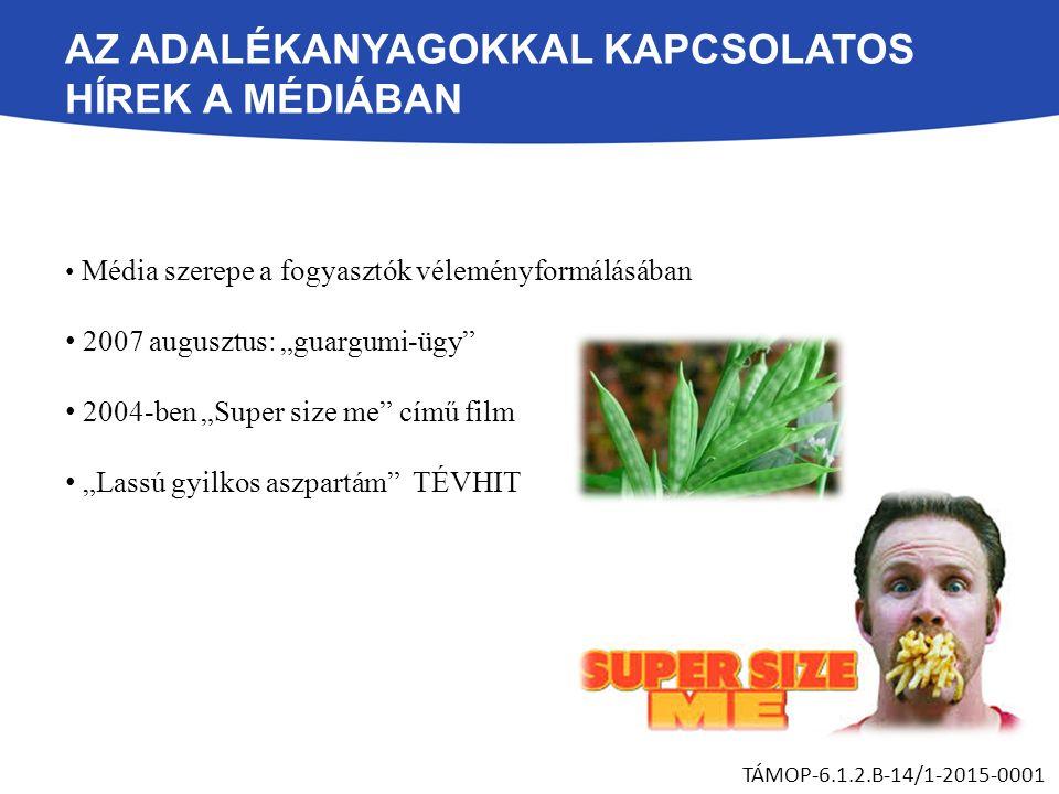 """AZ ADALÉKANYAGOKKAL KAPCSOLATOS HÍREK A MÉDIÁBAN Média szerepe a fogyasztók véleményformálásában 2007 augusztus: """"guargumi-ügy 2004-ben """"Super size me című film """"Lassú gyilkos aszpartám TÉVHIT TÁMOP-6.1.2.B-14/1-2015-0001"""