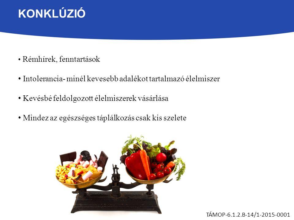 KONKLÚZIÓ Rémhírek, fenntartások Intolerancia- minél kevesebb adalékot tartalmazó élelmiszer Kevésbé feldolgozott élelmiszerek vásárlása Mindez az egészséges táplálkozás csak kis szelete TÁMOP-6.1.2.B-14/1-2015-0001