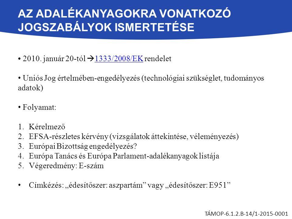 AZ ADALÉKANYAGOKRA VONATKOZÓ JOGSZABÁLYOK ISMERTETÉSE 2010. január 20-tól  1333/2008/EK rendelet 1333/2008/EK Uniós Jog értelmében-engedélyezés (tech