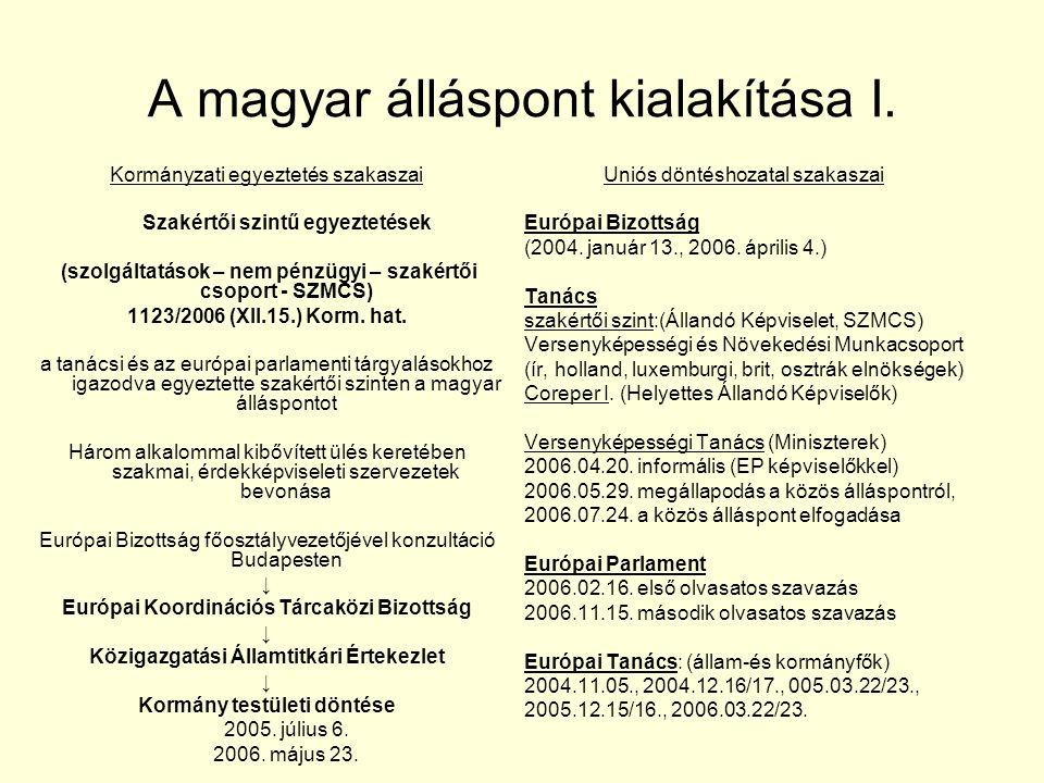 A magyar álláspont kialakítása I.