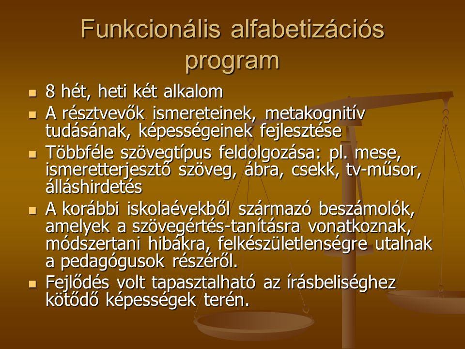 Funkcionális alfabetizációs program 8 hét, heti két alkalom 8 hét, heti két alkalom A résztvevők ismereteinek, metakognitív tudásának, képességeinek f