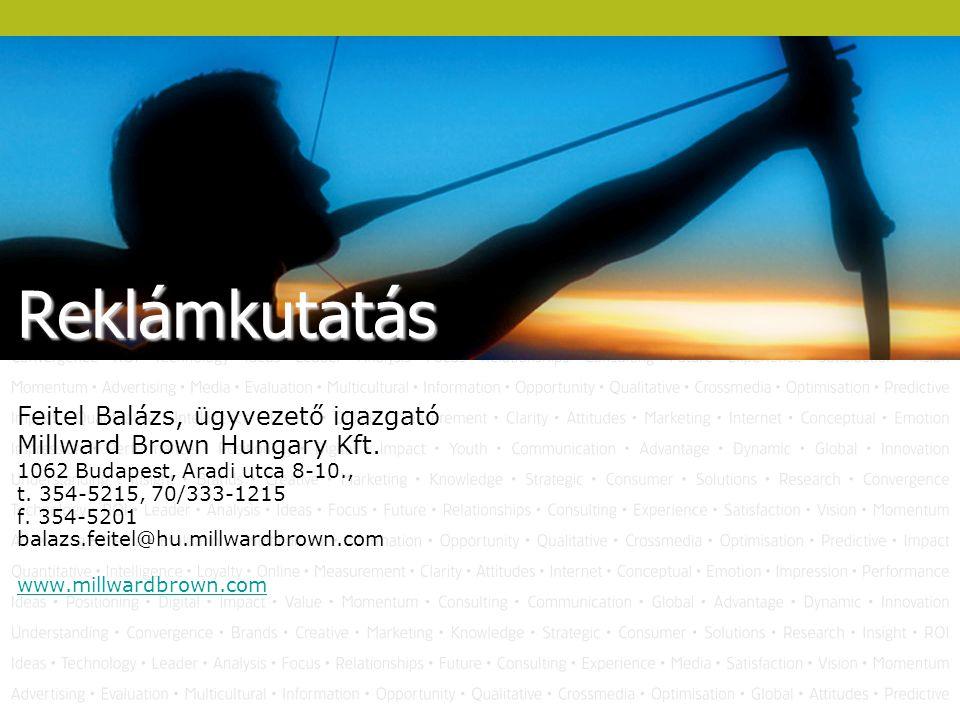 Reklámkutatás Reklámkutatás Feitel Balázs, ügyvezető igazgató Millward Brown Hungary Kft. 1062 Budapest, Aradi utca 8-10., t. 354-5215, 70/333-1215 f.