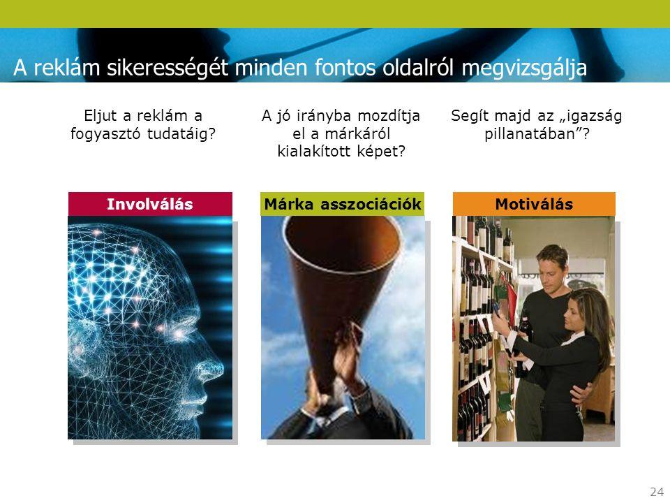 24 Eljut a reklám a fogyasztó tudatáig. A jó irányba mozdítja el a márkáról kialakított képet.