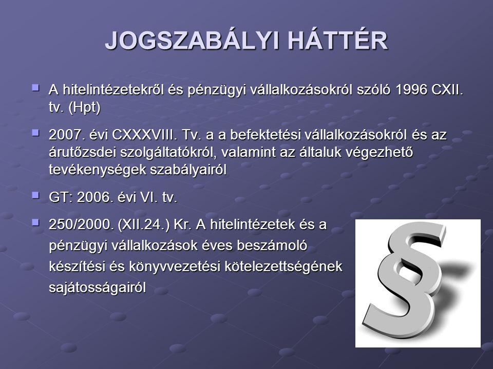 JOGSZABÁLYI HÁTTÉR  A hitelintézetekről és pénzügyi vállalkozásokról szóló 1996 CXII. tv. (Hpt)  2007. évi CXXXVIII. Tv. a a befektetési vállalkozás