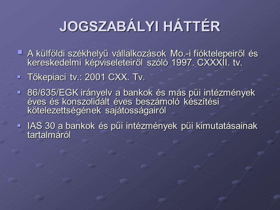 JOGSZABÁLYI HÁTTÉR  A külföldi székhelyű vállalkozások Mo.-i fióktelepeiről és kereskedelmi képviseleteiről szóló 1997. CXXXII. tv.  Tőkepiaci tv.: