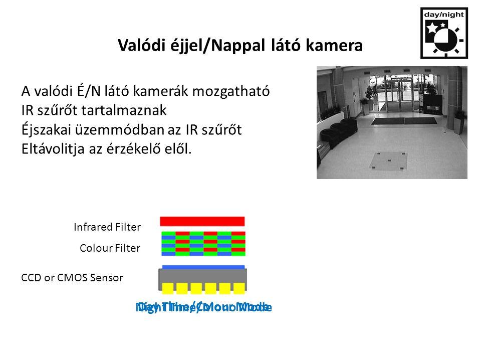 Valódi éjjel/Nappal látó kamera A valódi É/N látó kamerák mozgatható IR szűrőt tartalmaznak Éjszakai üzemmódban az IR szűrőt Eltávolitja az érzékelő elől.