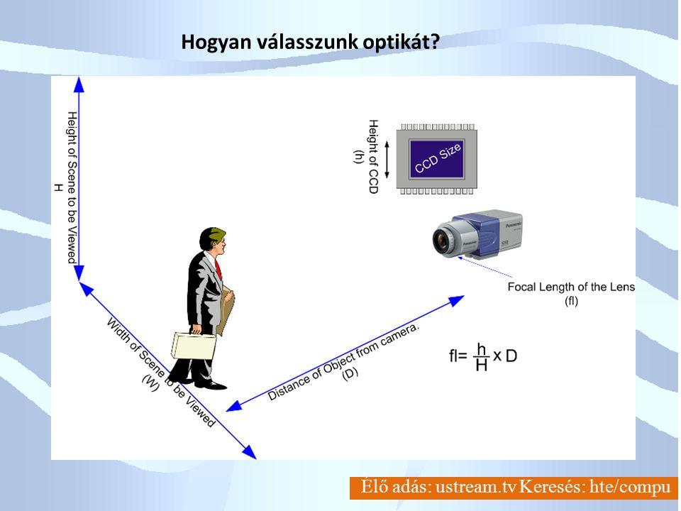 COMPU-CONSULT Ltd. Élő adás: ustream.tv Keresés: hte/compu Hogyan válasszunk optikát