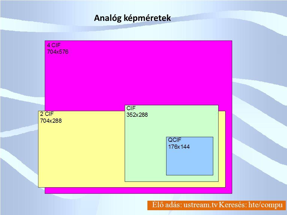 COMPU-CONSULT Ltd. Élő adás: ustream.tv Keresés: hte/compu Analóg képméretek
