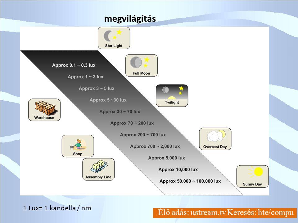 COMPU-CONSULT Ltd. Élő adás: ustream.tv Keresés: hte/compu megvilágítás 1 Lux= 1 kandella / nm
