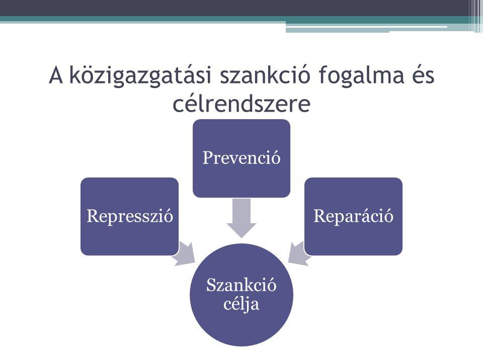A közigazgatási szankció fogalma és célrendszere Szankció célja RepresszióPrevencióReparáció