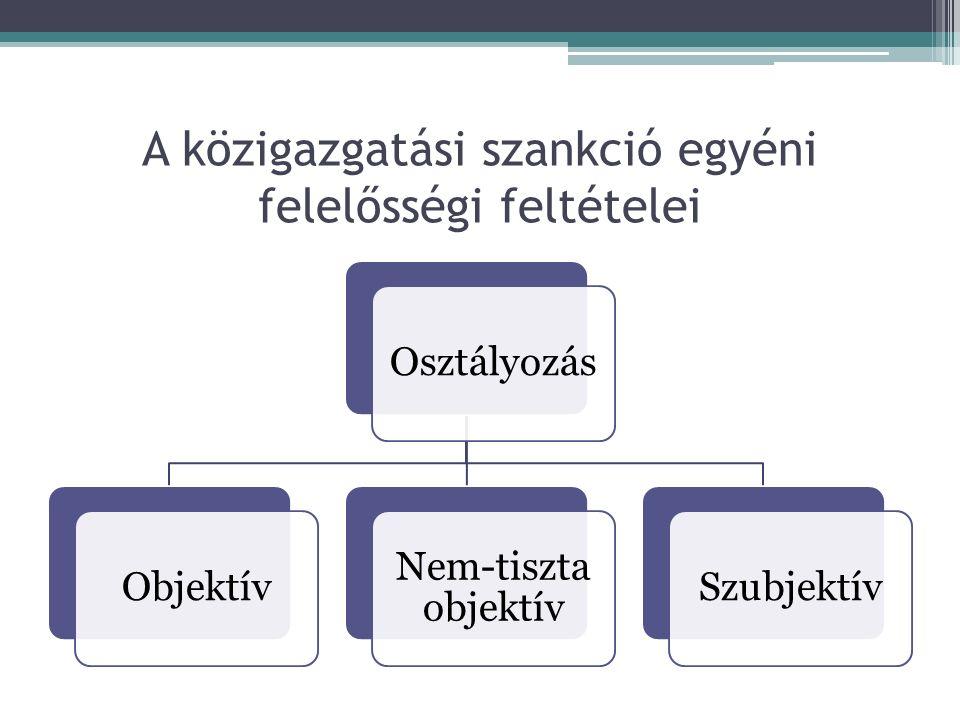 A közigazgatási szankció egyéni felelősségi feltételei OsztályozásObjektív Nem-tiszta objektív Szubjektív